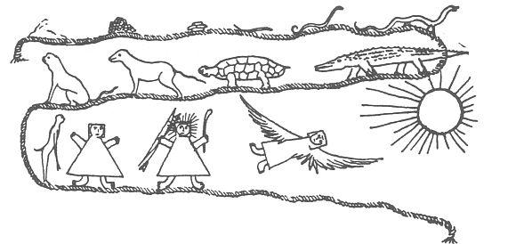 evolutie - evolutie: een andere visie
